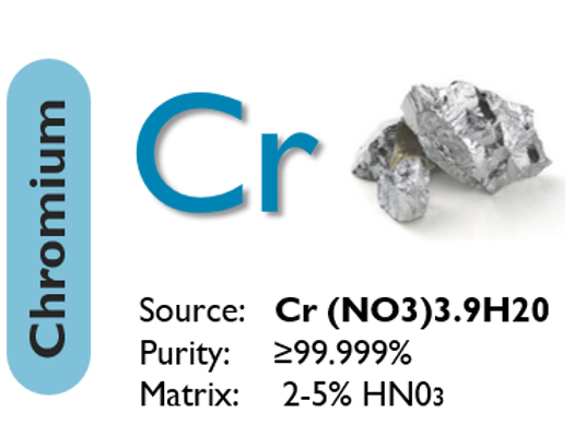 Chromium (Cr)