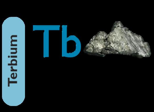 Terbium (Tb)