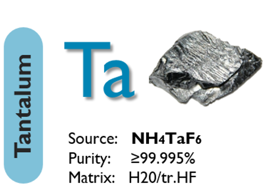 Tantalum (Ta)