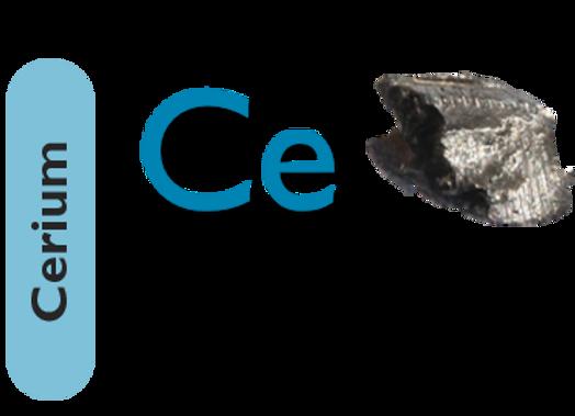 Cerium (Ce)
