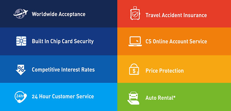 List of Benefits and Services by the Visa Card