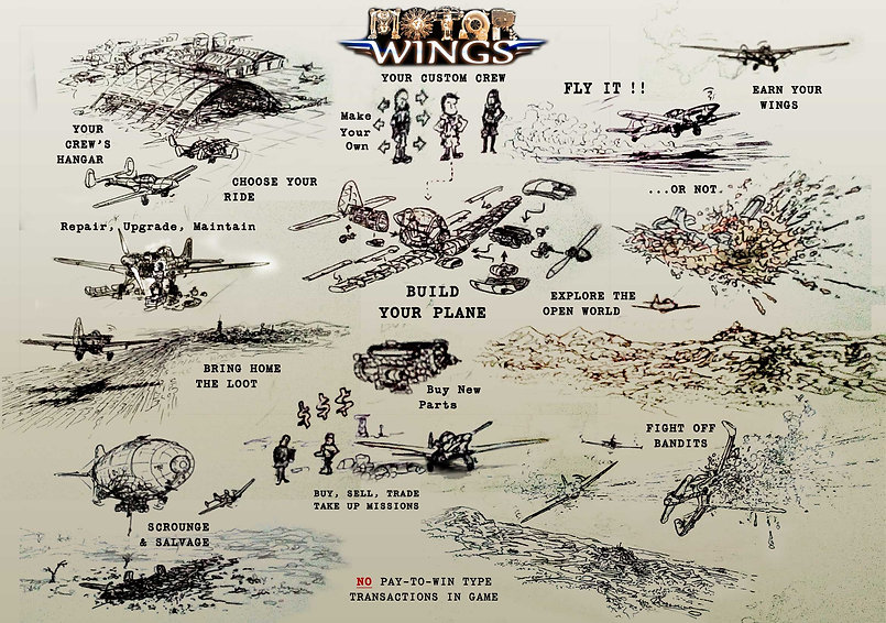 motorwings_explained.jpg