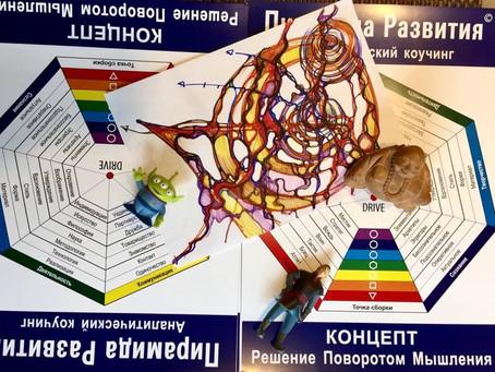 22.06.2019 / Пирамида развития в Москве: игра, расстановки и тренерский день.