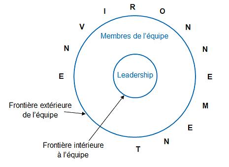 diagramme structure.bmp