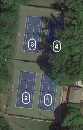 TennisCourtNumbers.png