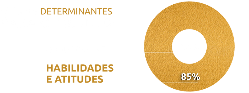 fatores GOLD2.png