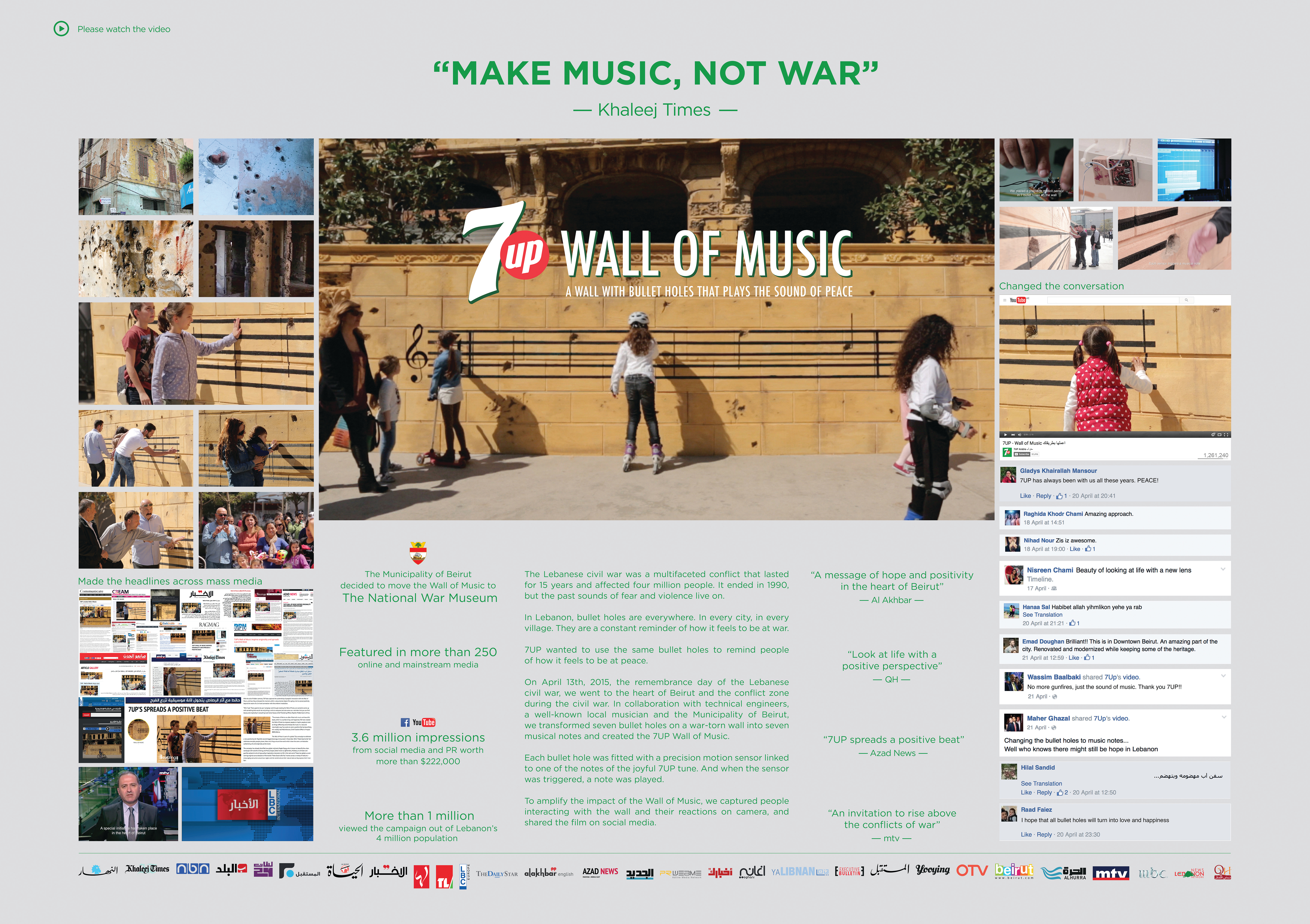 7Up Wall Of Music Direct