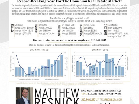 Record-Breaking Year For The Dominion Real Estate Market!