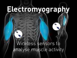 Wireless EMG + ACC systems