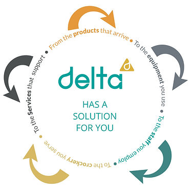 Delta Procurement solution