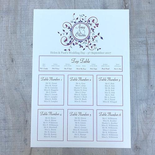 Sweet Garden (Table Plan)