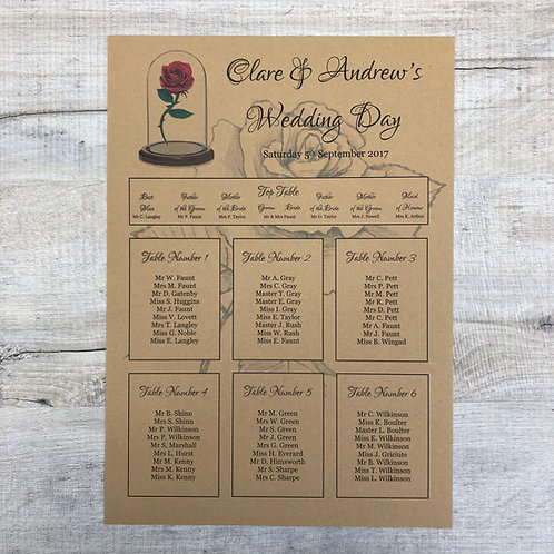 vintage Beauty and the beast table plan