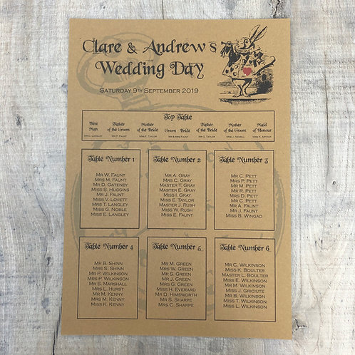 Mad Hatter's Table Plan