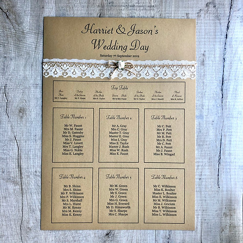 Vintage lace table plan