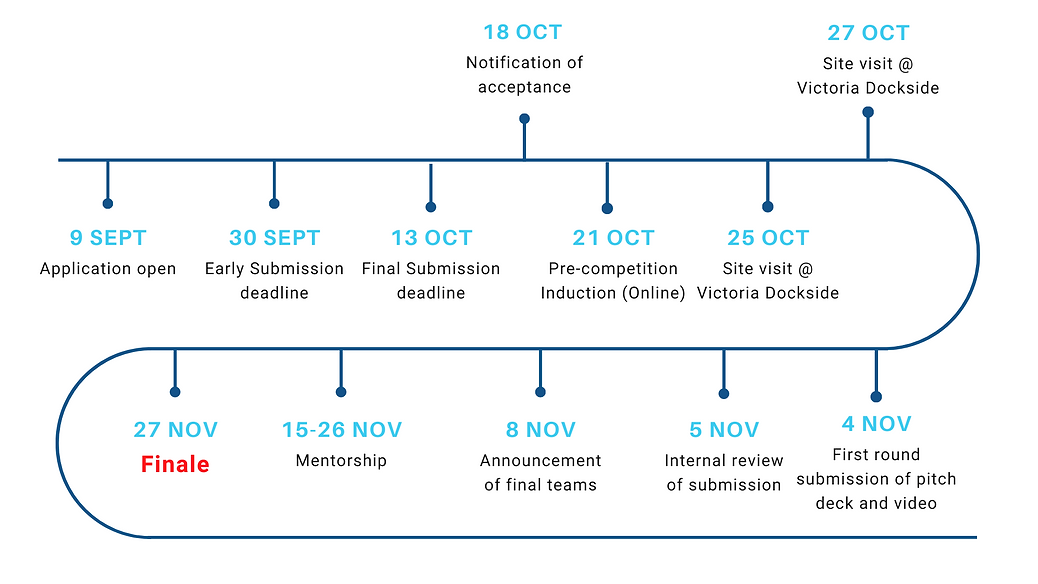 Blue Timeline Cycle Presentation (8).png