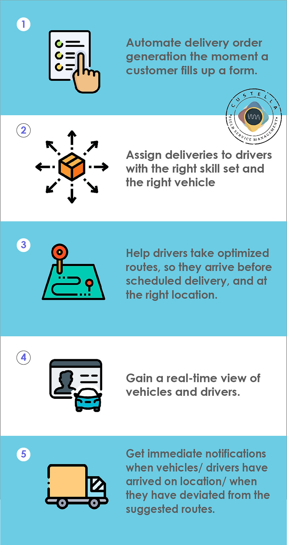 Custella infographics: what field service management can do for you