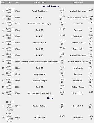 OIWFC_Season_Final.png