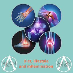 Diet, lifestyle and inflammation-min.jpg