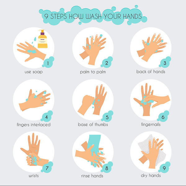 9-steps-to-properly-wash-your-hands-flat