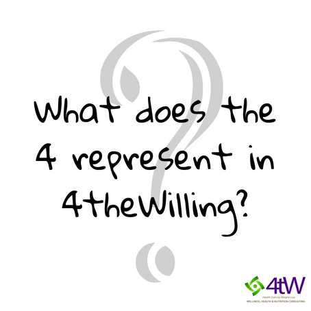 What Does the 4 Represent...?