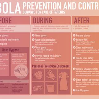 Ebola Care Procedure Poster