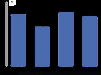grafico1_74.png