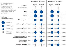 ademe infographie 2.PNG