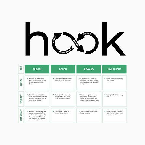 STC-hookModel.jpg