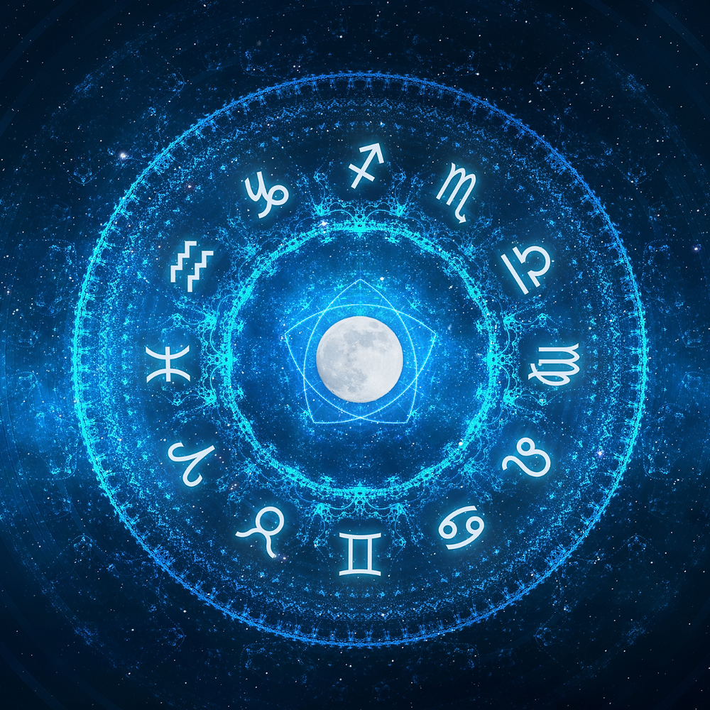 zodiac chat with full moon in the middle for zodiac yoga poses