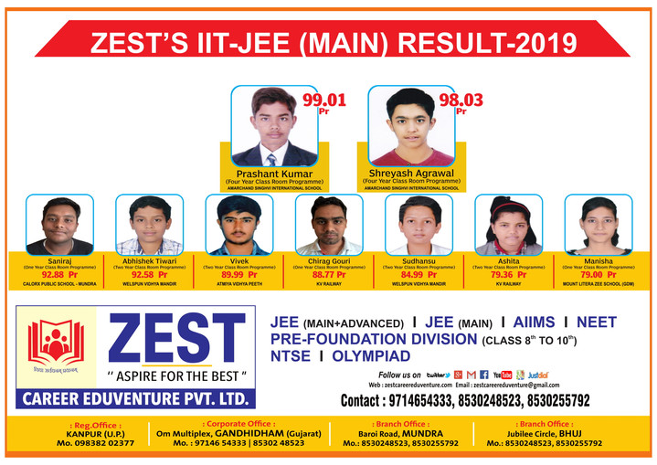 _IIT-JEE RESULT IN 2019 wit out-1.jpg
