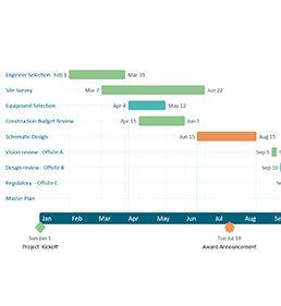 honeywell04_gantt-chart.jpg