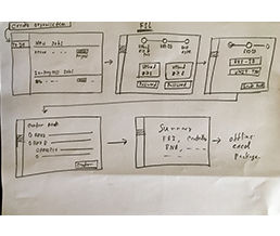 honeywell05_wireframes-for-business-stak