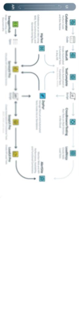zephyr02_recurring-roadmap.jpg