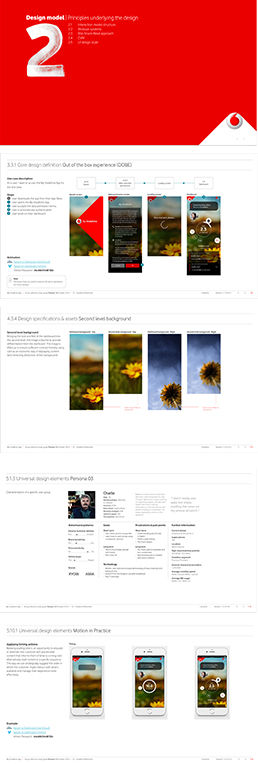 vodafone05_styleguide-for-global-share-a