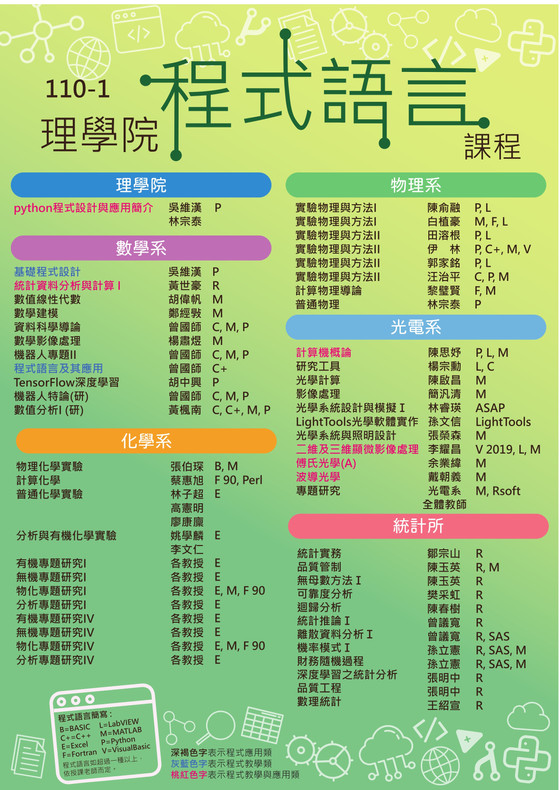 110-1理學院程式語言課程海報