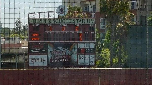 Santa Clara Scoreboard