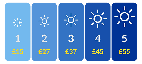 Daytime Multiple Booking rates: 1 daytime is £15, 2 daytimes are £27, 3 daytimes are £37, 4 daytimes are £45 and 5 daytimes are £55.