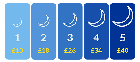 Evening Multiple Booking rates: 1 evening is £10, 2 evenings are £18, 3 evenings are £26, 4 evenings are £34 and 5 evenings are £40.