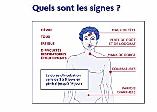 symptomes_vmss3.webp