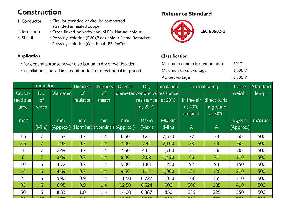 0.6/1 kV CV (FR - CV optional *)