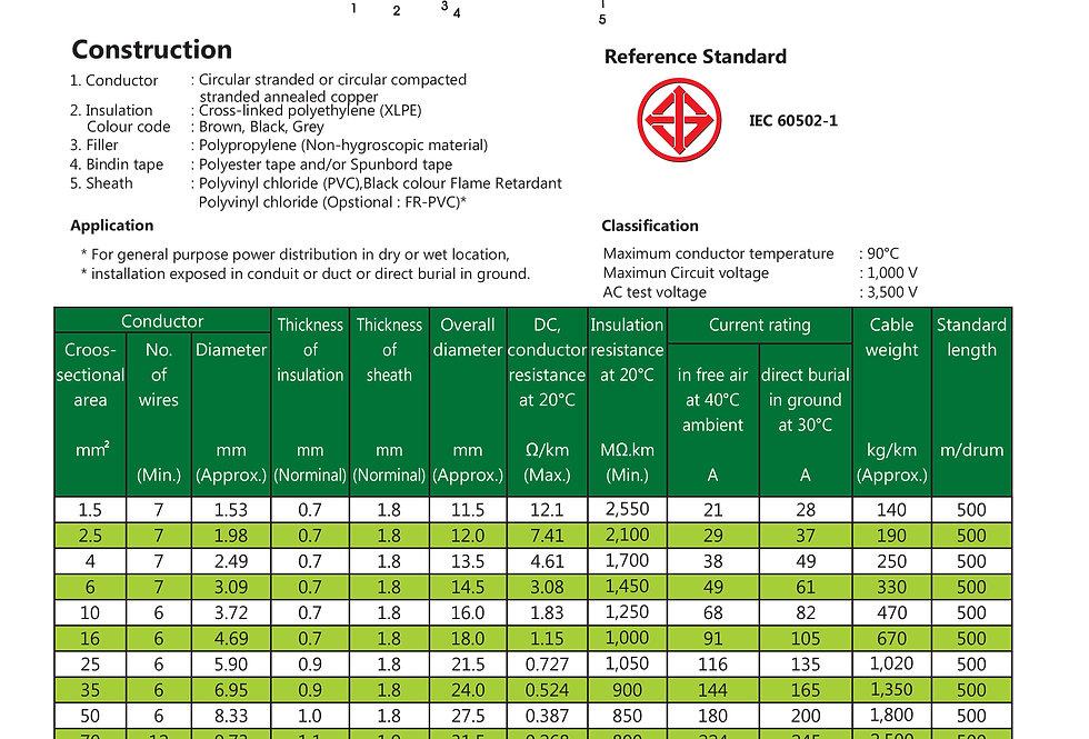 0.6/1 kV CV (FR - CV opional*)
