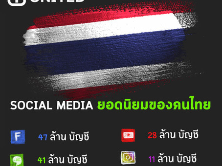 Social Media ยอดนิยมคองคนไทย