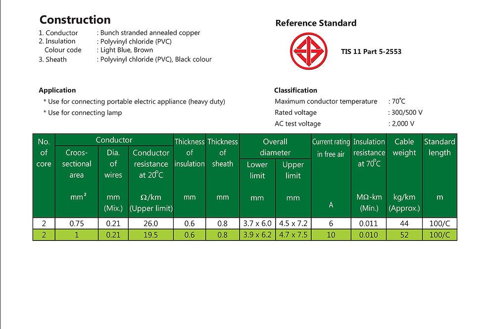 60227 IEC 53แบน VKF 300/500 V 70 C
