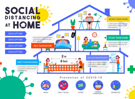 Social Distancing At Home ระยะห่างทางสังคม