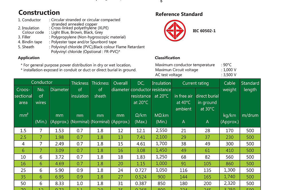 0.6/1 kV CV (FR - CV optional*)