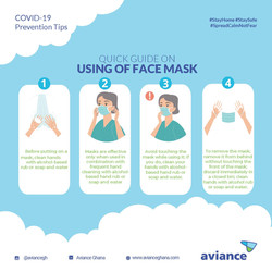 Quick Guide on Safe Mask