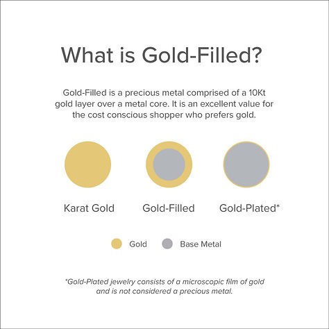 gold-filled-graphic-4_20.jpg