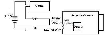 Alarm-Sketch.png