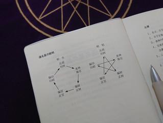 占いスクール【四柱推命】