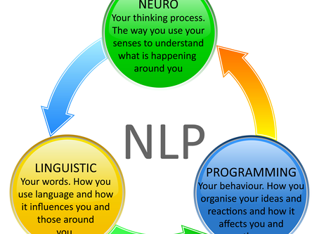 WHAT IS NLP? - THE BASICS.